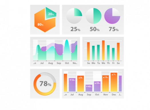 Analytics dashboards for construction